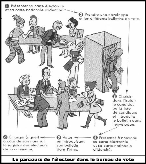 Changer de bureau de vote changement bureau de vote - Changement de bureau association loi 1901 ...